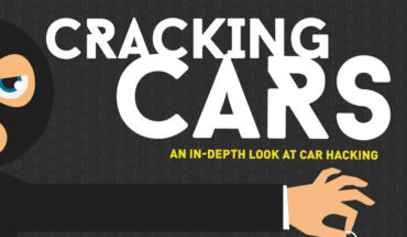 Car Hacking Is A Real Crime - Infographic