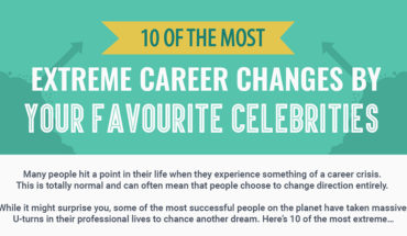 Celebrities And Their Shocking Career Swaps - Infographic