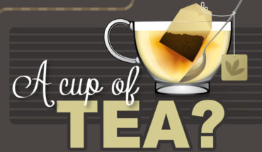Everything You Need To Know About Tea - Infographic GP