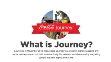 Everything You Need To Know Coca Cola Journey - Infographic GP