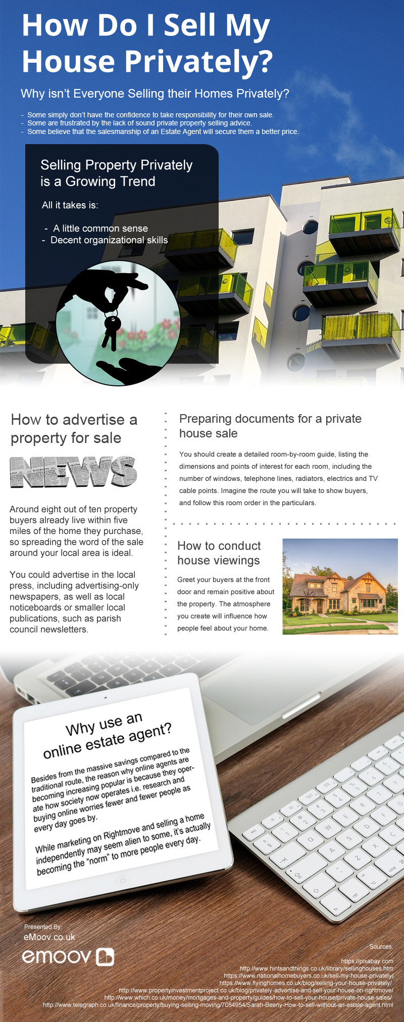 Here's How You Can Sell Your House Privately - Infographic