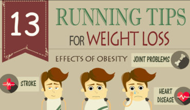 How To Lose Weight By Running - Infographic GP