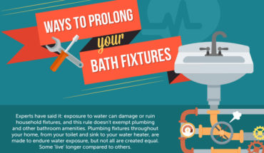 How To Make The Life-Span Of Your Bath Fixtures Longer - Infographic GP
