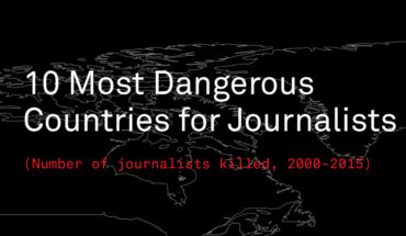 Journalists Must Stay Away From These Top 10 Dangerous Countries - Infographic