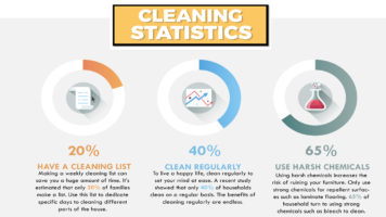 Life Hacks For Efficient Cleaning - Infographic