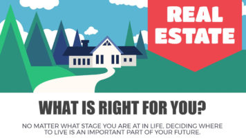 Re-Think Your Real Estate Choices - Infographic