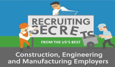 The Experts' Recruiting Secrets - Infographic GP