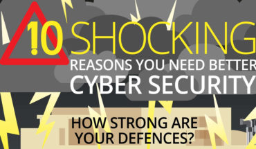 The Importance Of Cyber Security And How You Can Achieve It - Infographic GP