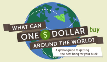 Things Around The World That Are Worth A Dollar - Infographic
