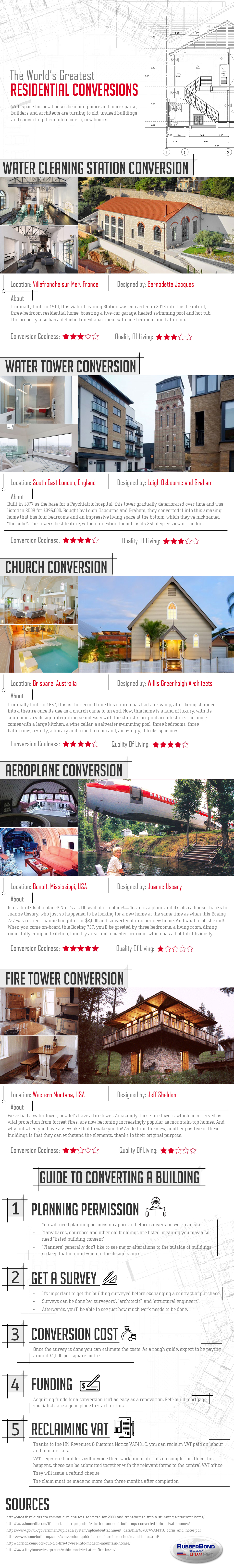 Top 5 Best Residential Conversions In The World - Infographic