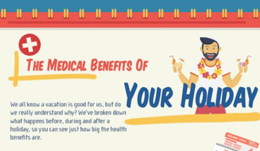 Vacations Are Medically Beneficial! - Infographic GP