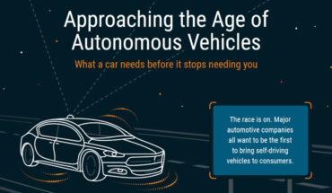 Autonomous Vehicles Taking Over? - Infographic