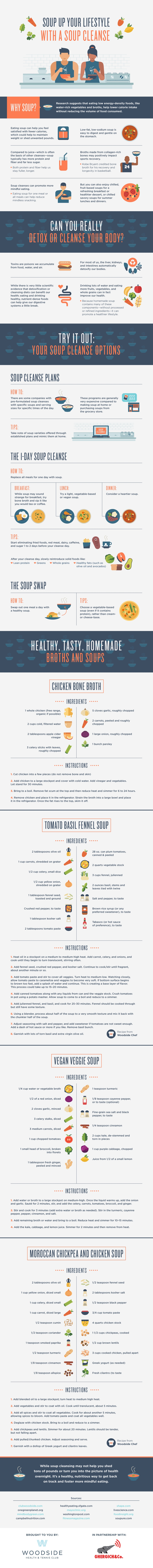 Benefits Of A Soup Cleanse - Infographic
