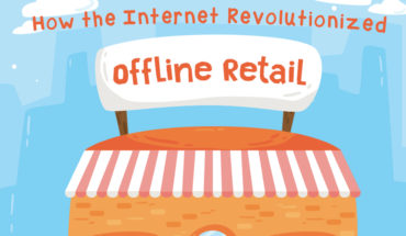 How Internet Has Changed Retail Businesses Forever - Infographic