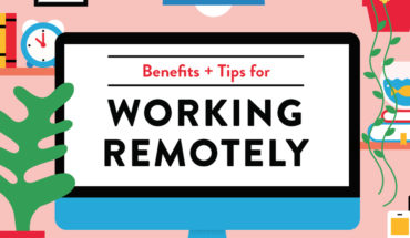 How To Efficiently Work From Home - Infographic