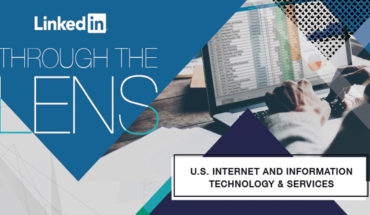Linked-In Makes Marketing Easier Today - Infographic