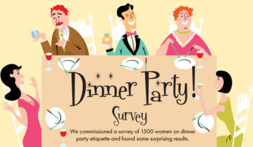 Shocking Facts About Dinner Party Etiquette - Infographic