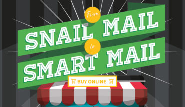Smart Mail Is Making Package Delivery Much Easier - Infographic