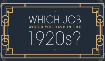 What Job Would You Have Had In The 1920s? - Infographic
