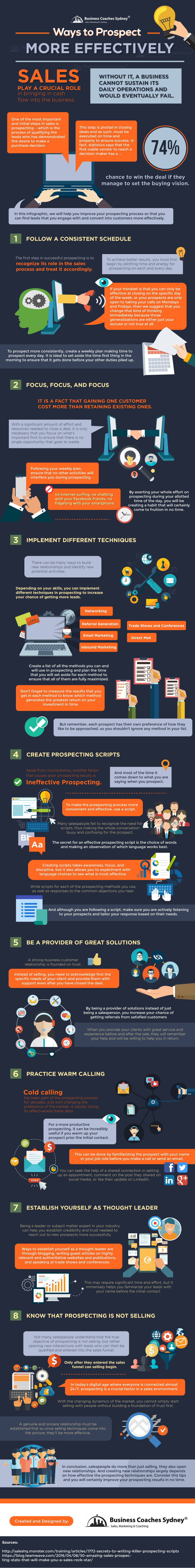 A Guide To Effective Prospecting - Infographic