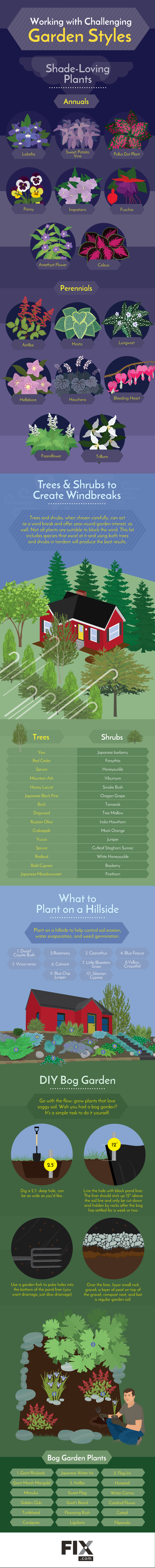 A Guide To Gardening Styles - Infographic