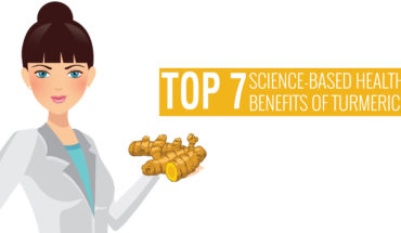 Scientifically Proven Benefits Of Turmeric