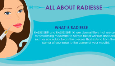 Should You Go For Radiesse Fillers - Infographic