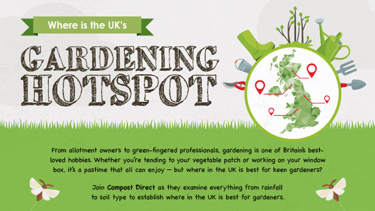 The perfect gardening site in uk infographic for Garden information sites