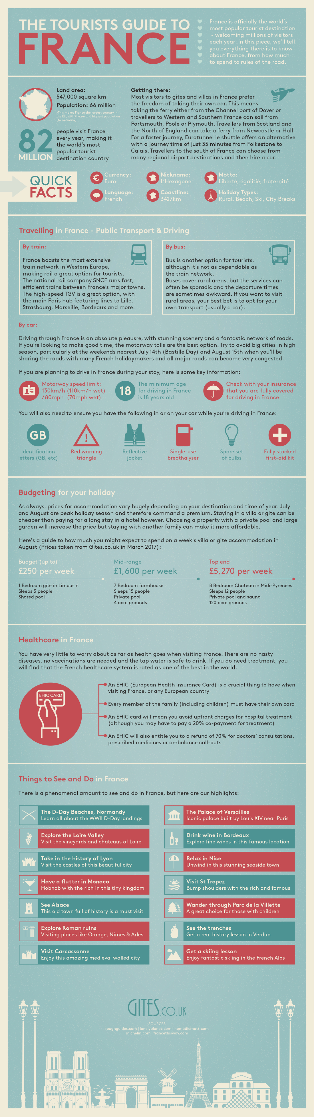 What You Should Do When In France - Infographic