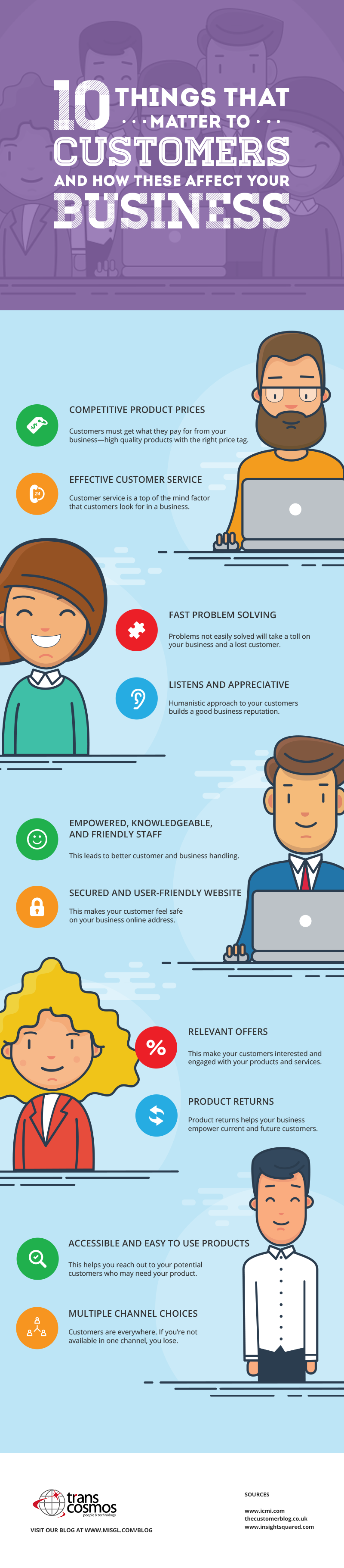 10 Things That Matter To Customers And How These Affect Your Business - Infographic