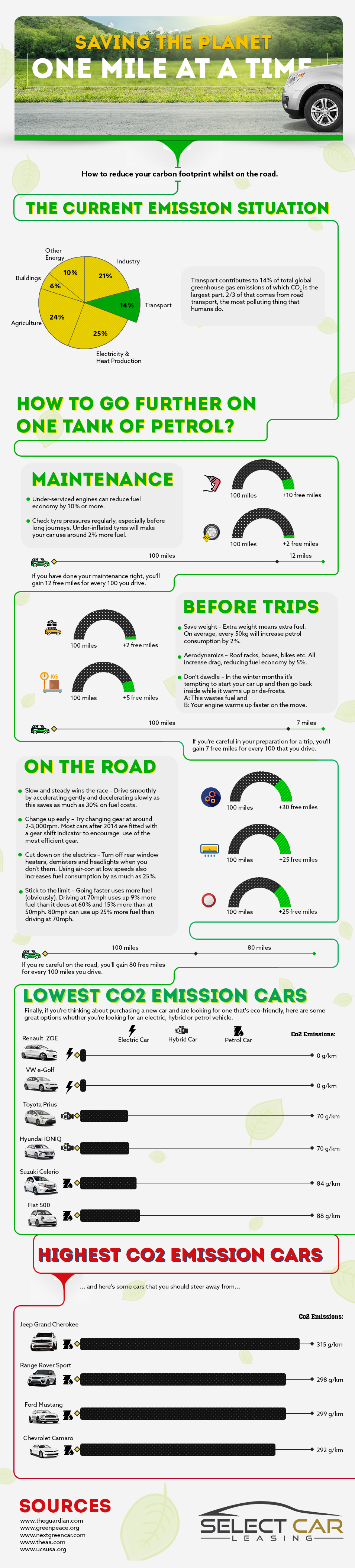 A Guide To Reducing Your Carbon Footprint - Infographic
