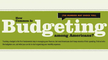 Are All Americans Budgeters? - Infographic