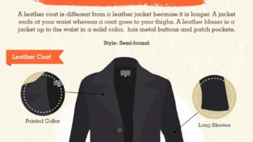 Different Types Of Leather Jackets - Infographic