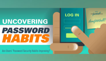 Do You Feel Safer With Your Security Passwords? - Infographic