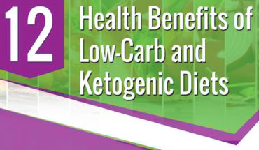 How Low-Carb And Ketogenic Diets Are Beneficial - Infographic