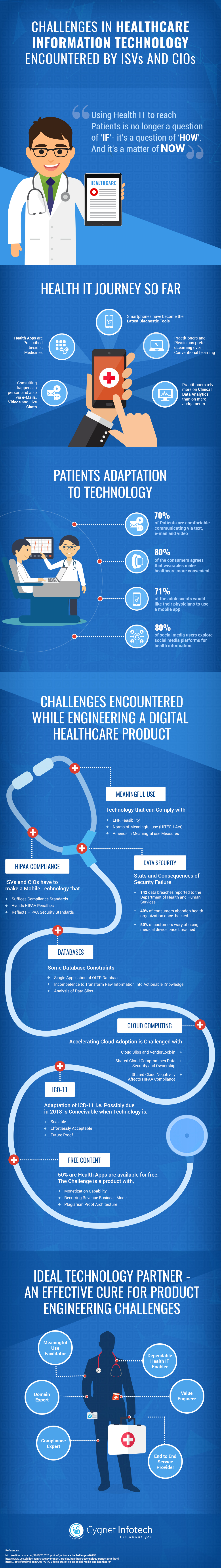 What IT Healthcare Is Doing To The Industry - Infographic