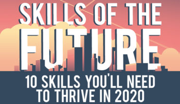 What Skills You'll Need To Survive 2020 - Infographic