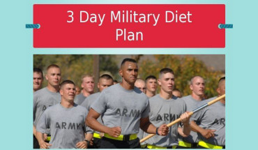 3 Day Military Diet Plan - Infographic
