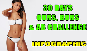 30 Days Guns, Buns and Ab Challenge - Infographic