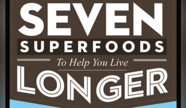 7 Superfoods To Help You Live Longer - Infographic