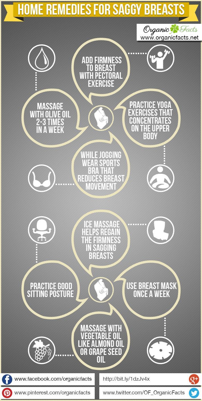 Home Remedies for Saggy Breasts - Infographics