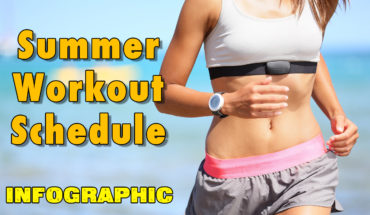 Summer Workout Schedule - Infographic