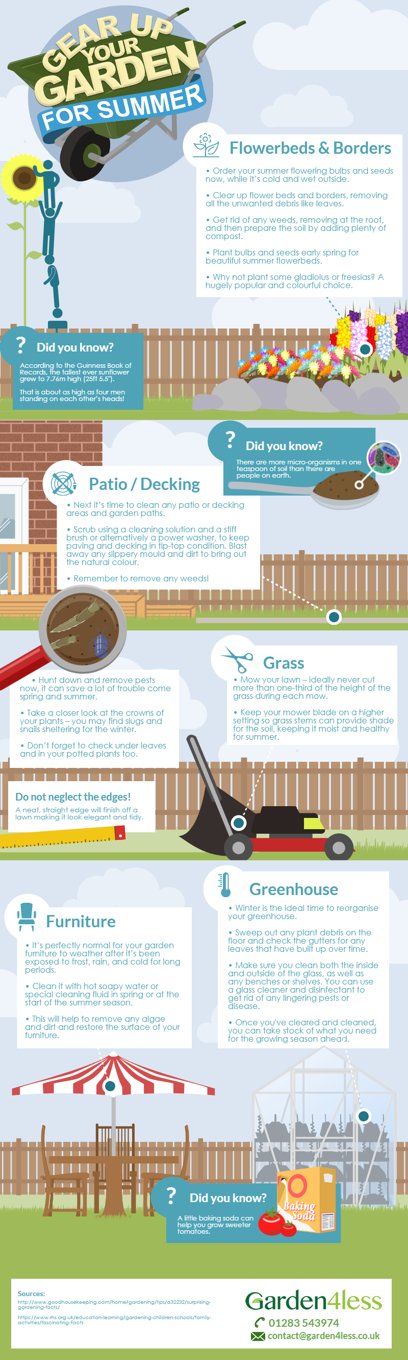Gear Up Your Garden For Summer - Infographic