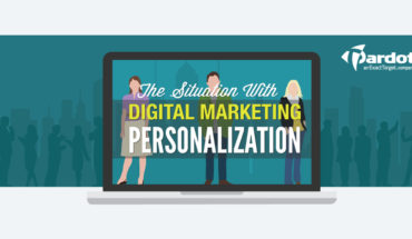Opportunities To Use and The Benefits of Digital Personalization - Infographic