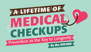 Why Medical Check-Ups Is The Key To Longevity