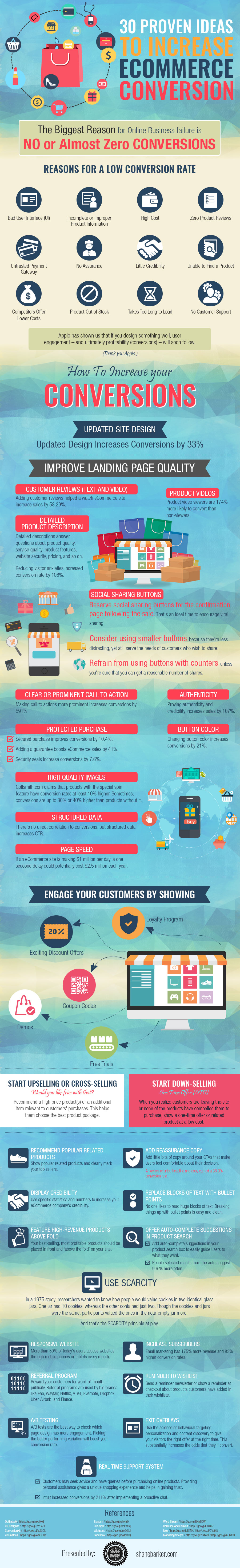 30 Ways To Boost Your Conversion Rate