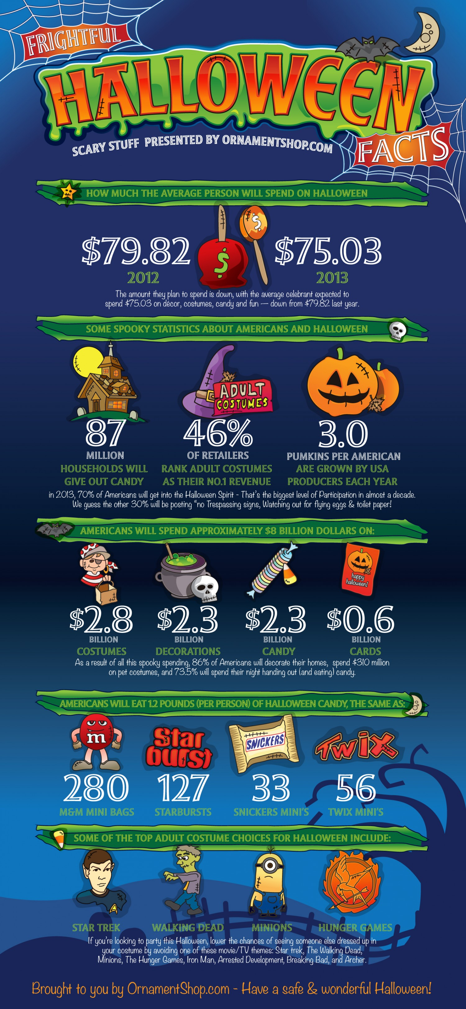 5-interesting-facts-you-didnt-know-about-halloween