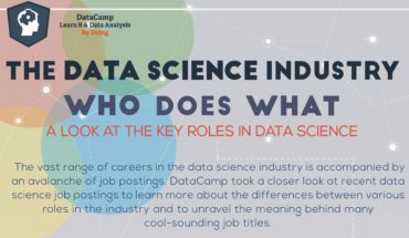 All You Need To Know About The Date Science Industry