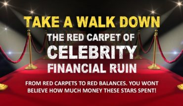 Celebrity Fortune Versus Debt Ratio