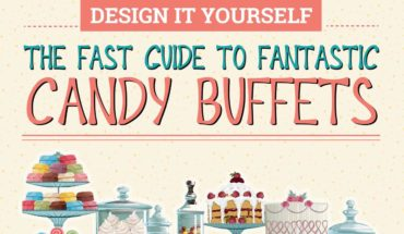 How To Throw The Best Candy Buffets